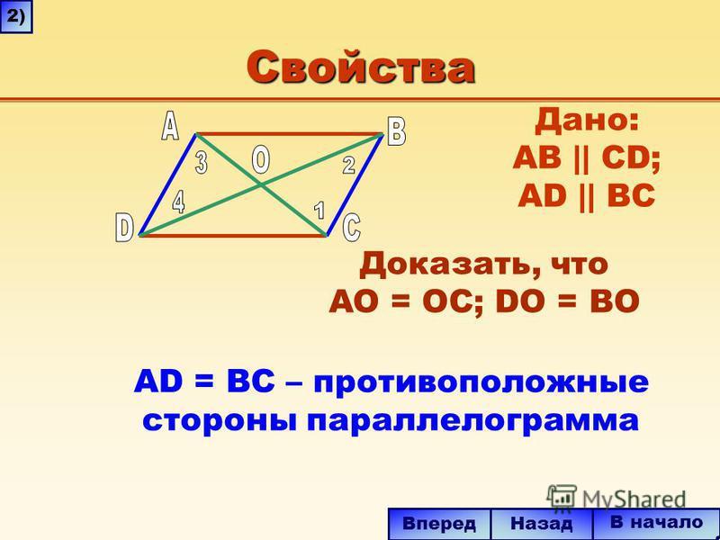 Свойства Дано: AB || CD; AD || BC Доказать, что AO = OC; DO = BO AD = BC – противоположные стороны параллелограмма В начало Назад Вперед 2)
