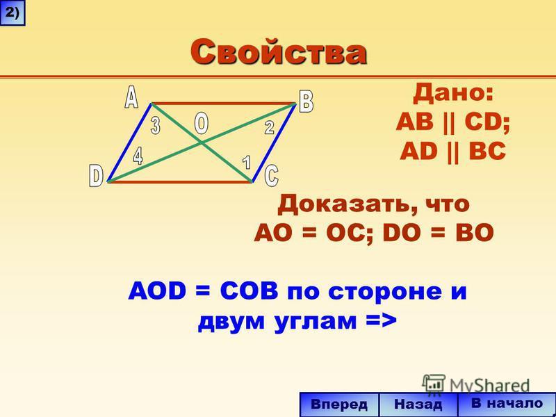 Свойства AOD = COB по стороне и двум углам => В начало Назад Вперед 2) Дано: AB || CD; AD || BC Доказать, что AO = OC; DO = BO