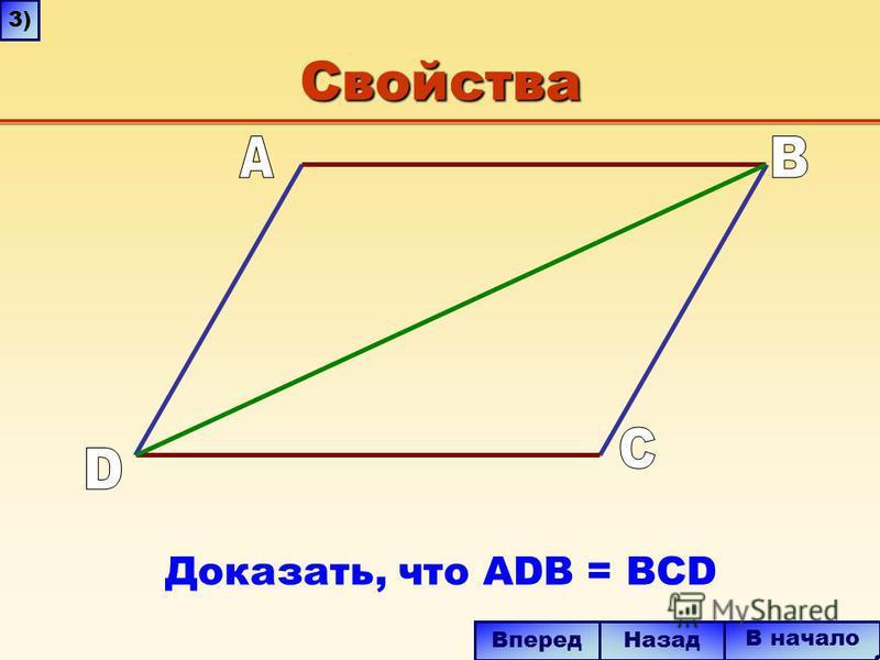 Свойства В начало Вперед Назад Доказать, что ADB = BCD 3)