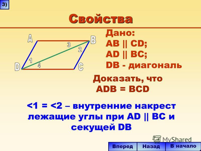 Свойства <1 = <2 – внутренние накрест лежащие углы при AD || BC и секущей DВ В начало Назад Вперед 3) Дано: AB || CD; AD || BC; DВ - диагональ Доказать, что ADB = BCD