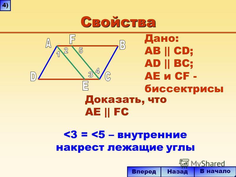 Свойства Дано: AB || CD; AD || BC; AE и CF - биссектрисы Доказать, что AE || FC <3 = <5 – внутренние накрест лежащие углы В начало Назад Вперед 4)4)