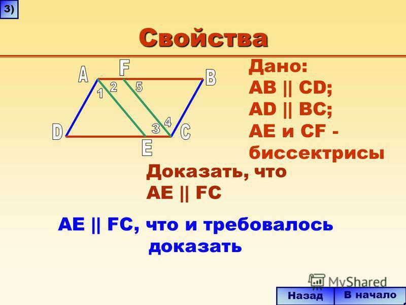 Свойства AE || FC, что и требовалось доказать В начало Назад 3) Дано: AB || CD; AD || BC; AE и CF - биссектрисы Доказать, что AE || FC