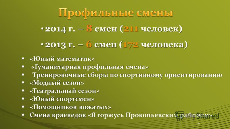 2014 г. – 8 смен ( 211 человек) 2014 г. – 8 смен ( 211 человек) 2013 г. – 6 смен ( 172 человека) 2013 г. – 6 смен ( 172 человека) «Юный математик» «Юный математик» «Гуманитарная профильная смена» «Гуманитарная профильная смена» Тренировочные сборы по