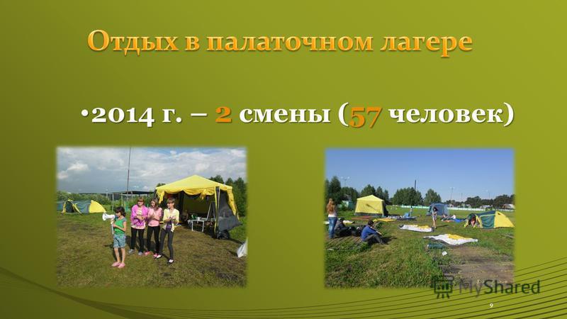 2014 г. – 2 смены ( 57 человек) 2014 г. – 2 смены ( 57 человек) 9