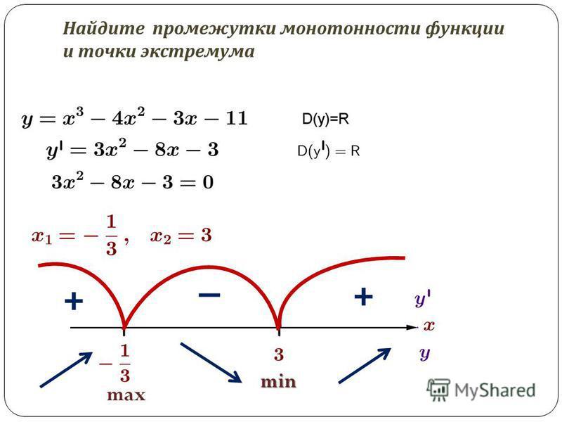 Найдите промежутки монотонности функции и точки экстремума + + min max