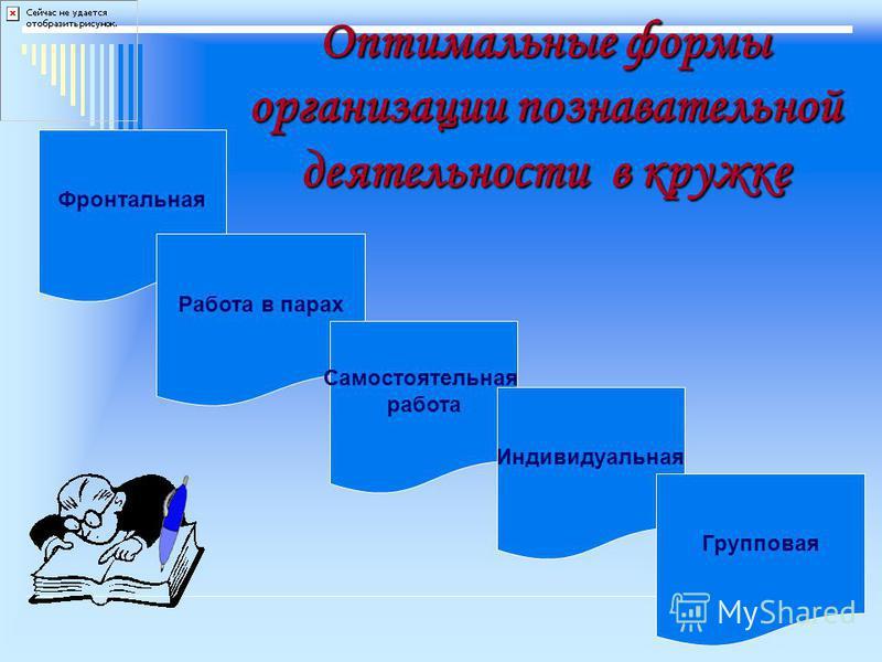 Оптимальные формы организации познавательной деятельности в кружке Фронтальная Работа в парах Самостоятельная работа Индивидуальная Групповая