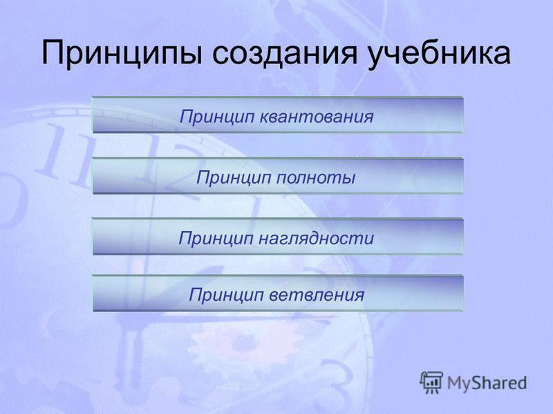 Принципы создания учебника Принцип квантования Принцип полноты Принцип наглядности Принцип ветвления