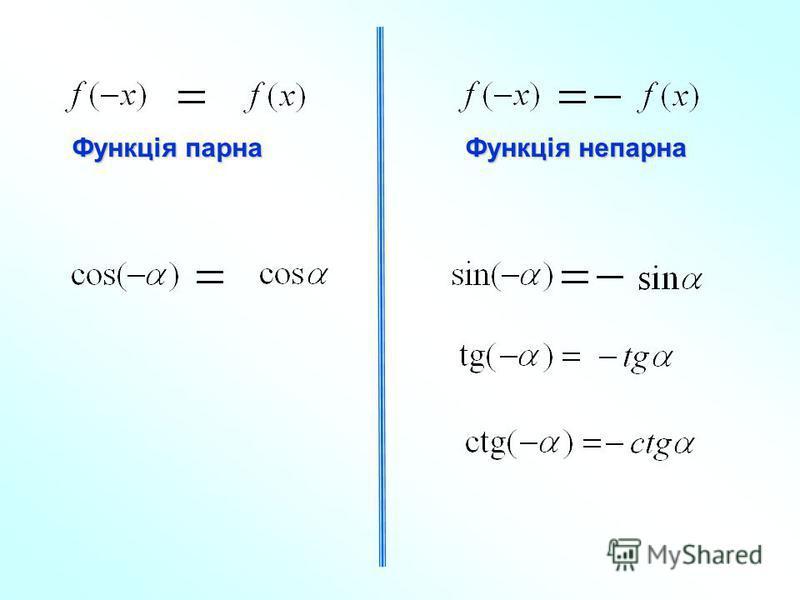 Функція парна Функція непарна