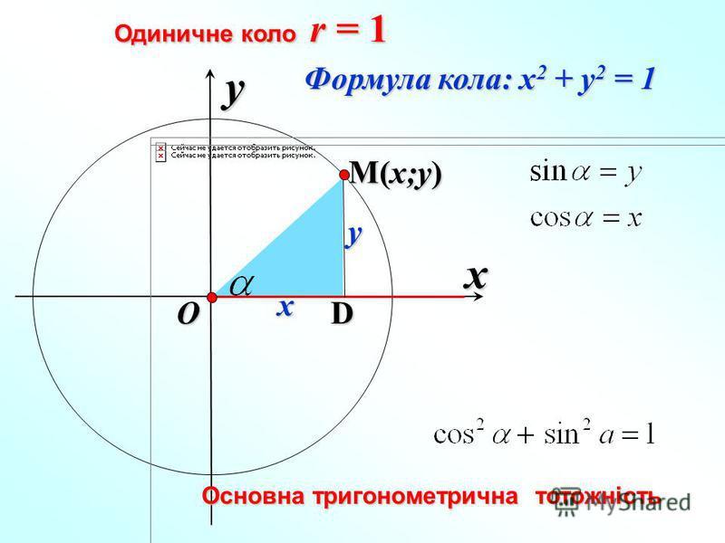 x Одиничне коло r = 1 y O x y D M(x;y) Формула кола: x 2 + y 2 = 1 Основна тригонометрична тотожність