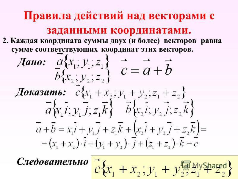 Правила действий над векторами с заданными координатами. 2. Каждая координата суммы двух (и более) векторов равна сумме соответствующих координат этих векторов. Дано: Доказать: Следовательно
