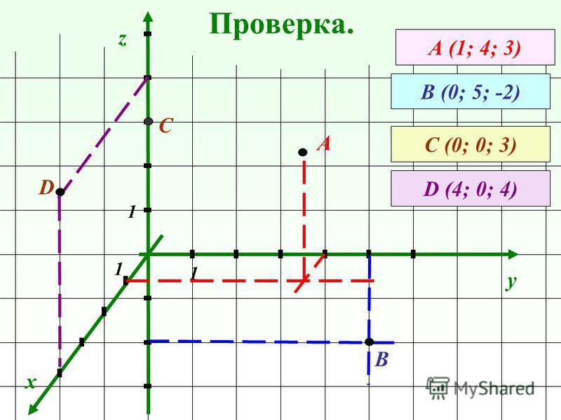 Проверка. x y z А (1; 4; 3) А В (0; 5; -2) 1 1 1 В С (0; 0; 3) С D (4; 0; 4) D