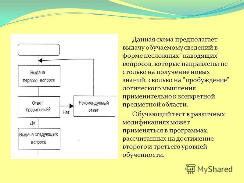 Данная схема предполагает выдачу обучаемому сведений в форме несложных