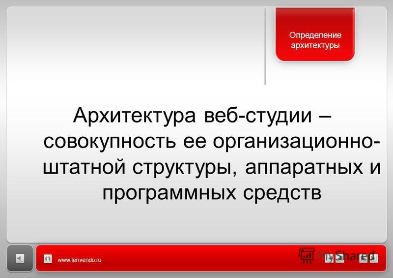 www.lenvendo.ru Архитектура веб-студии – совокупность ее организационно- штатной структуры, аппаратных и программных средств Определение архитектуры