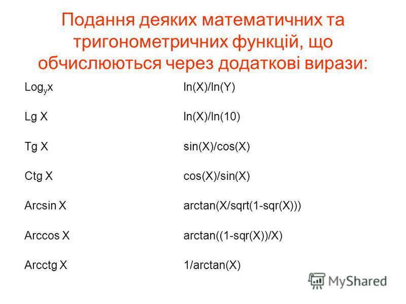 Подання деяких математичних та тригонометричних функцій, що обчислюються через додаткові вирази: Log y xln(X)/ln(Y) Lg Xln(X)/ln(10) Tg Xsin(X)/cos(X) Ctg Xcos(X)/sin(X) Arcsin Xarctan(X/sqrt(1-sqr(X))) Arccos Xarctan((1-sqr(X))/X) Arcctg X1/arctan(X