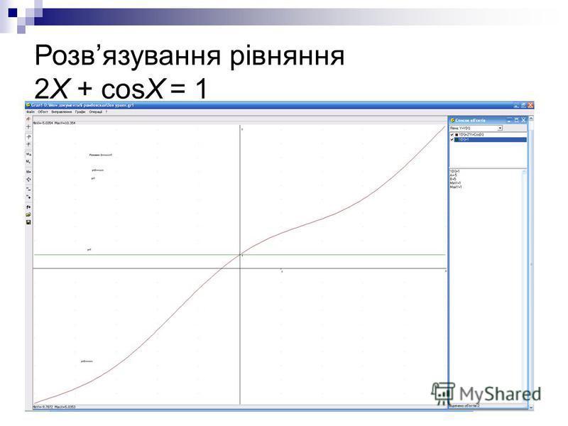 Розвязування рівняння 2X + cosX = 1