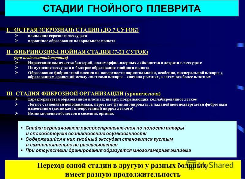 I. ОСТРАЯ (СЕРОЗНАЯ) СТАДИЯ (ДО 7 СУТОК) появление серозного экссудата первичное образование плеврального выпота II. ФИБРИНОЗНО-ГНОЙНАЯ СТАДИЯ (7-21 СУТОК) (при неадекватной терапии) Нарастание количества бактерий, полиморфно-ядерных лейкоцитов и дет