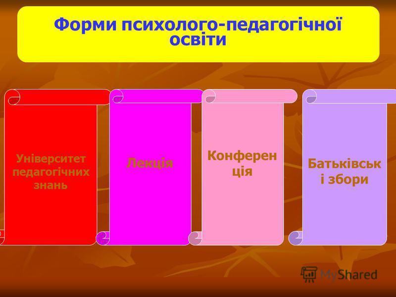 Університет педагогічних знань Лекція Конферен ція Батьківськ і збори Форми психолого-педагогічної освіти