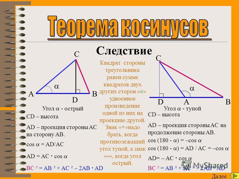 Теорема 1. Квадрат любой стороны треугольника равен сумме квадратов двух других сторон без удвоенного произведения этих сторон на косинус угла между ними. A B C BC ² = AB ² + AC ² - 2AB AC cos α ! ! Далее