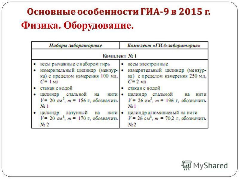 Физика. Условия проведения. Инструкция для специалиста по проведению инструктажа и обеспечению лабораторных работ по физике