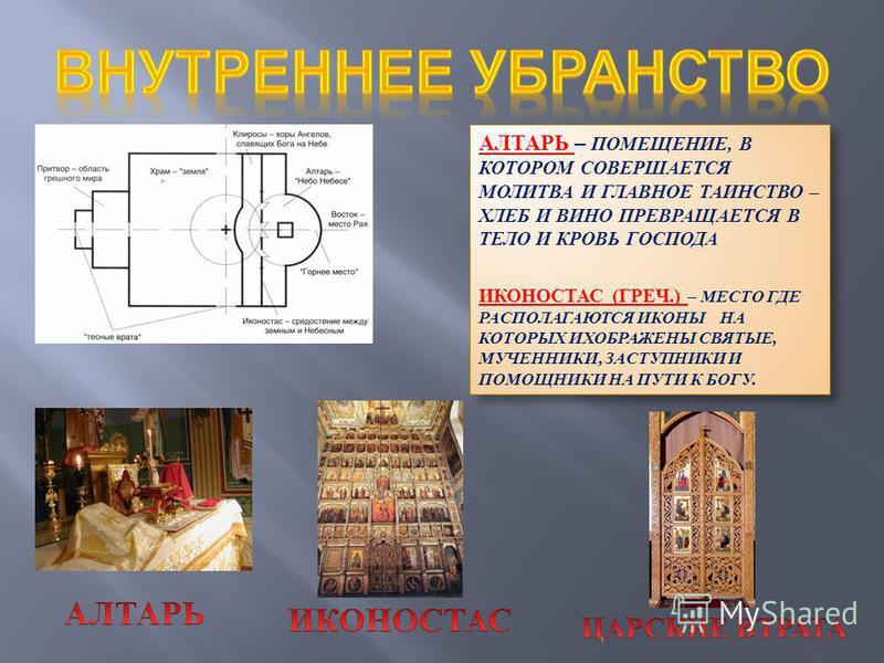 АЛТАРЬ – ПОМЕЩЕНИЕ, В КОТОРОМ СОВЕРШАЕТСЯ МОЛИТВА И ГЛАВНОЕ ТАИНСТВО – ХЛЕБ И ВИНО ПРЕВРАЩАЕТСЯ В ТЕЛО И КРОВЬ ГОСПОДА ИКОНОСТАС (ГРЕЧ.) – МЕСТО ГДЕ РАСПОЛАГАЮТСЯ ИКОНЫ НА КОТОРЫХ ИХОБРАЖЕНЫ СВЯТЫЕ, МУЧЕННИКИ, ЗАСТУПНИКИ И ПОМОЩНИКИ НА ПУТИ К БОГУ. А