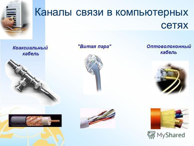 Каналы связи в компьютерных сетях Оптоволоконный кабель Витая пара Коаксиальный кабель