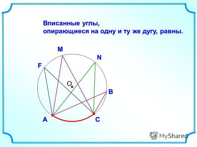 О Вписанные углы, опирающиеся на одну и ту же дугу, равны. В N M АСF