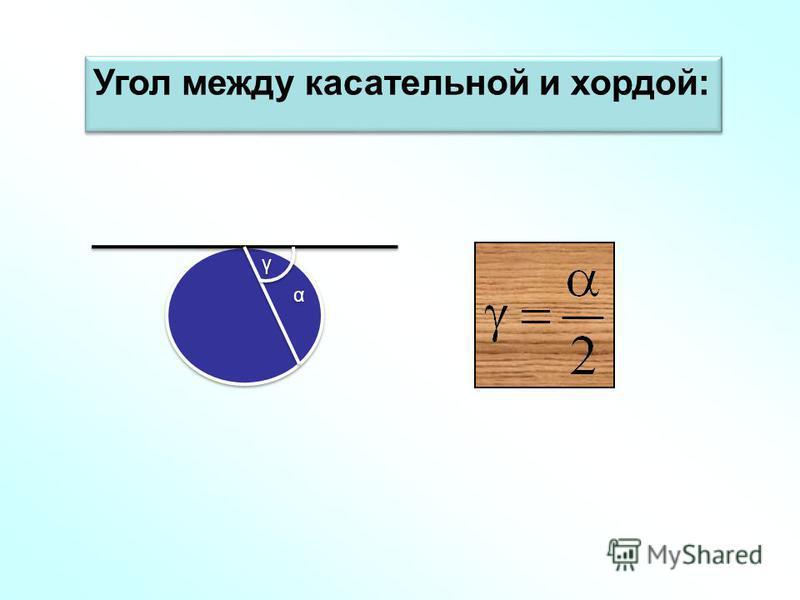 γ γ α α