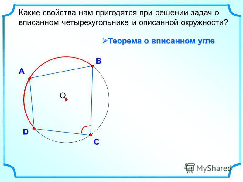 О А В D С Теорема о вписанном угле Теорема о вписанном угле Какие свойства нам пригодятся при решении задач о вписанном четырехугольнике и описанной окружности?
