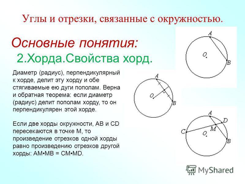 Углы и отрезки, связанные с окружностью. Основные понятия: 2.Хорда.Свойства хорд. Диаметр (радиус), перпендикулярный к хорде, делит эту хорду и обе стягиваемые ею дуги пополам. Верна и обратная теорема: если диаметр (радиус) делит пополам хорду, то о