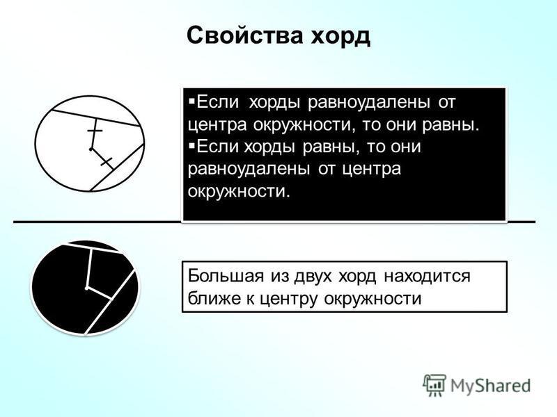 Если хорды равноудалены от центра окружности, то они равны. Если хорды равны, то они равноудалены от центра окружности. Если хорды равноудалены от центра окружности, то они равны. Если хорды равны, то они равноудалены от центра окружности. Большая из