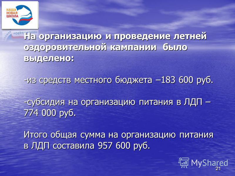 21 На организацию и проведение летней оздоровительной кампании было выделено: -из средств местного бюджета –183 600 руб. -субсидия на организацию питания в ЛДП – 774 000 руб. Итого общая сумма на организацию питания в ЛДП составила 957 600 руб.