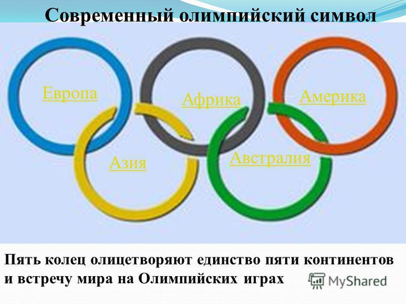 Современный олимпийский символ Пять колец олицетворяют единство пяти континентов и встречу мира на Олимпийских играх Европа Америка Азия Африка Австралия