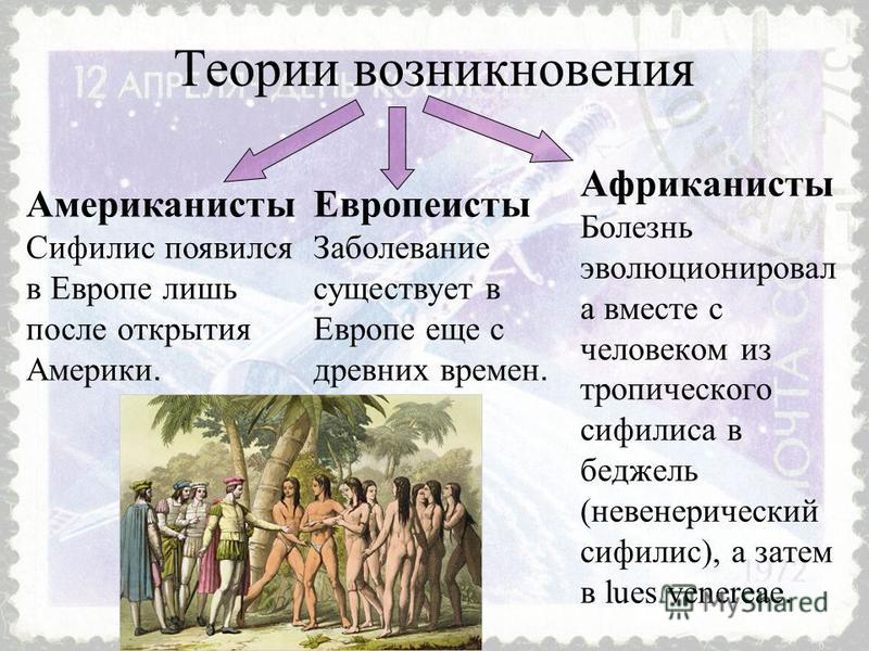 Африканисты Болезнь эволюционировал а вместе с человеком из тропического сифилиса в беджель (невенерический сифилис), а затем в lues venereae. Теории возникновения Американисты Сифилис появился в Европе лишь после открытия Америки. Европеисты Заболев