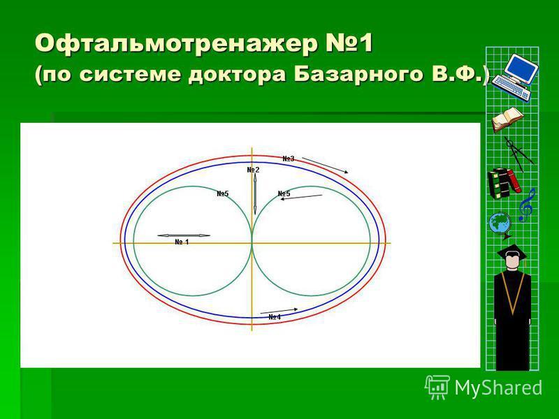 Офтальмотренажер 1 (по системе доктора Базарного В.Ф.)
