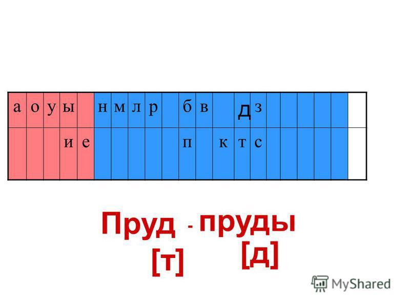 аоуынмлрбвз иепктс д Пруд [т] - пруды [д][д]