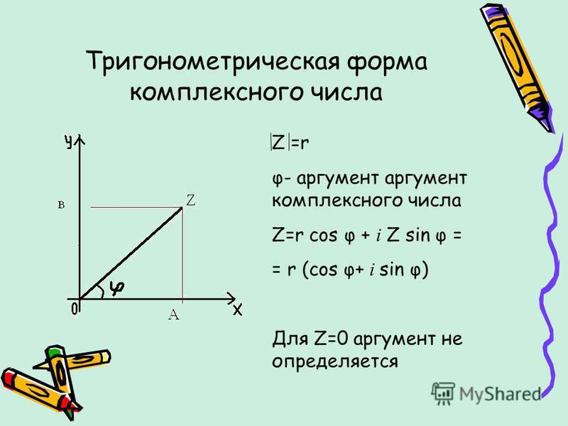 Тригонометрическая форма комплексного числа Z =r φ- аргумент аргумент комплексного числа Z=r cos φ + i Z sin φ = = r (cos φ+ i sin φ) Для Z=0 аргумент не определяется