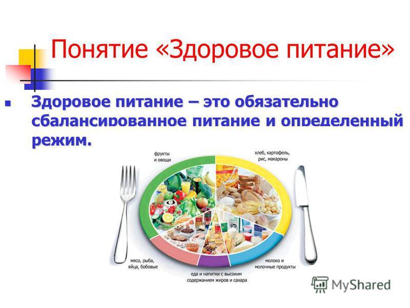 Понятие «Здоровое питание» Здоровое питание – это обязательно сбалансированное питание и определенный режим. Здоровое питание – это обязательно сбалансированное питание и определенный режим.