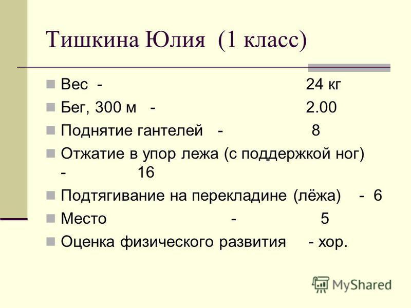 Королёва Ирина (1 класс) Вес - 30 кг Бег, 300 м - 3.00 Поднятие гантелей - 5 Отжатие в упор лежа (с поддержкой ног) - 5 Подтягивание на перекладине (лёжа) - 3 Место - 7 Оценка физического развития - удов.