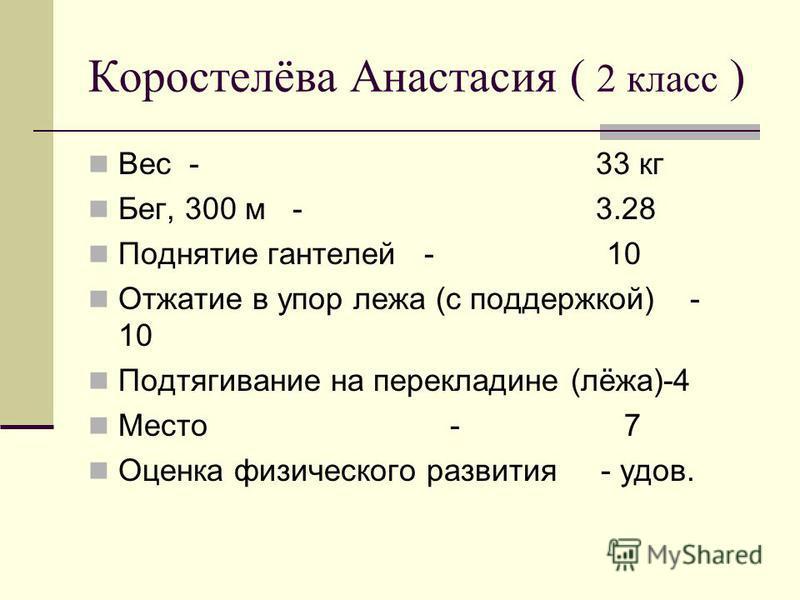 Волков Сергей (2 класс) Вес - 30 кг Бег, 300 м - 2.00 Поднятие гантелей - 34 Отжатие в упор лежа - 10 Подтягивание на перекладине - 4 Место - 1 Оценка физического развития - отл.