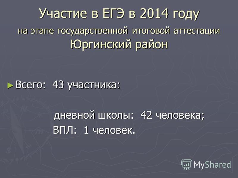 Участие в ЕГЭ в 2014 году на этапе государственной итоговой аттестации Юргинский район Всего: 43 участника: Всего: 43 участника: дневной школы: 42 человека; ВПЛ: 1 человек. ВПЛ: 1 человек.