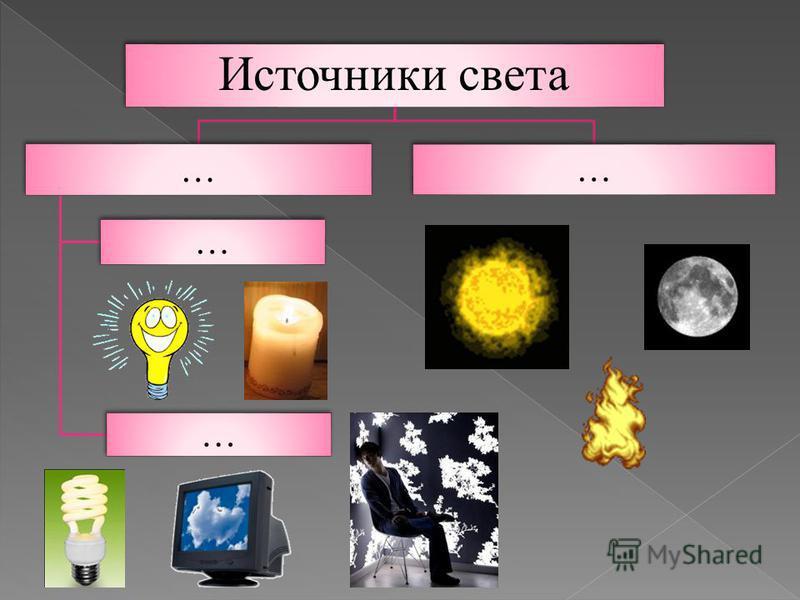 Источники света … … … …