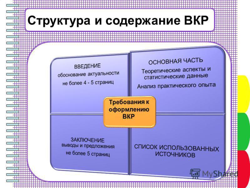 Структура и содержание ВКР