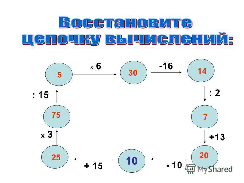 10 + 15 х 3 : 15 х 6-16 : 2 +13 - 10 25 75 5 30 14 7 20