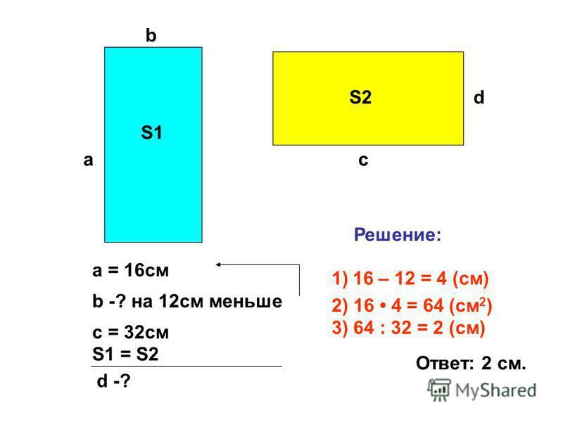 а = 16 см а b c d d -? 1)16 – 12 = 4 (см) b -? на 12 см меньше с = 32 см Решение: 2) 16 4 = 64 (см 2 ) 3) 64 : 32 = 2 (см) Ответ: 2 см. S1 S2 S1 = S2