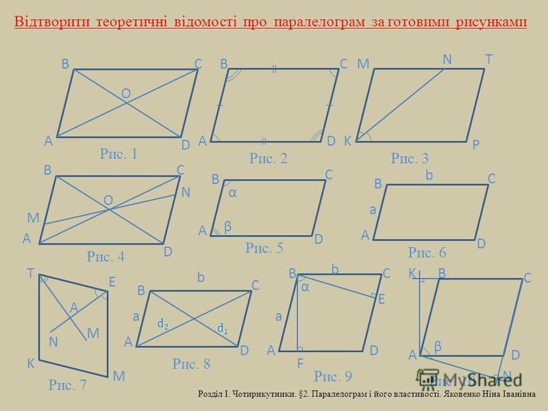 Відтворити теоретичні відомості про паралелограм за готовими рисунками АА ВВ О СС D DK M T P N А N В О С D M А В T С D Рис. 1 Рис. 2Рис. 3 Рис. 4 Рис. 5 α β А В С D Рис. 6 a b А В С D Рис. 8 a b K E M Рис. 7 N M А ВС D Рис. 9 a А b F E α В С D Рис. 1