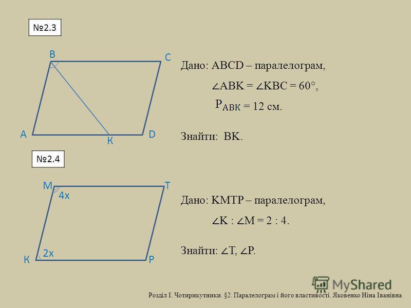 А В С D К Дано: АВСD – паралелограм, АВK = KВС = 60°, = 12 см. Знайти: ВK. К Т Р М 4х 2х Дано: KМТР – паралелограм, K : М = 2 : 4. Знайти: Т, Р. 2.3 2.4 Розділ І. Чотирикутники. §2. Паралелограм і його властивості. Яковенко Ніна Іванівна