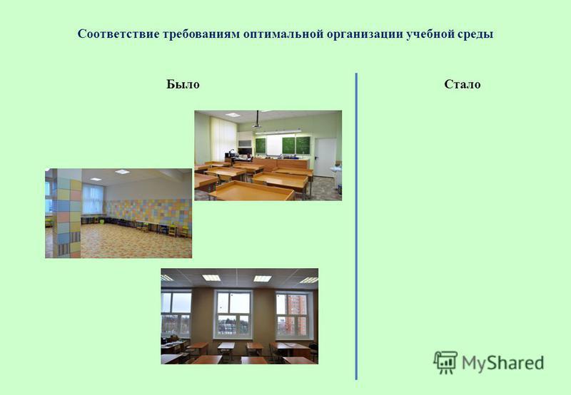Соответствие требованиям оптимальной организации учебной среды Стало Было