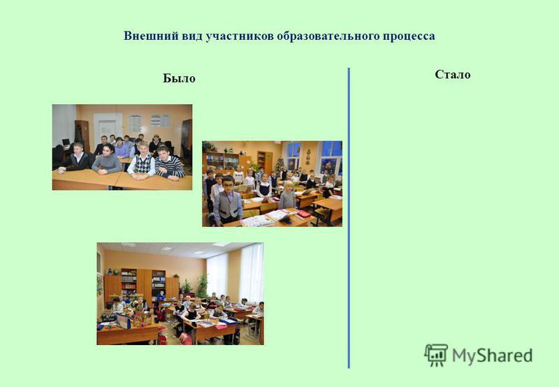 Внешний вид участников образовательного процесса Стало Было