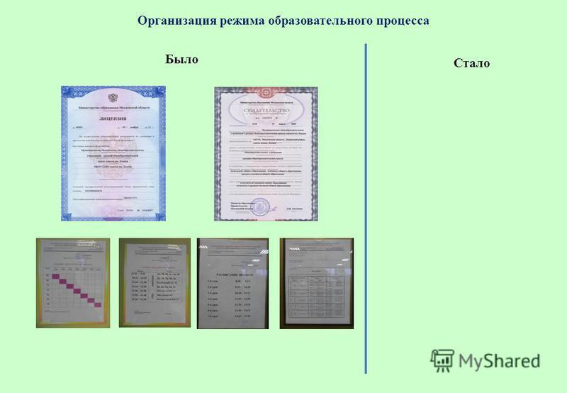 Организация режима образовательного процесса Стало Было
