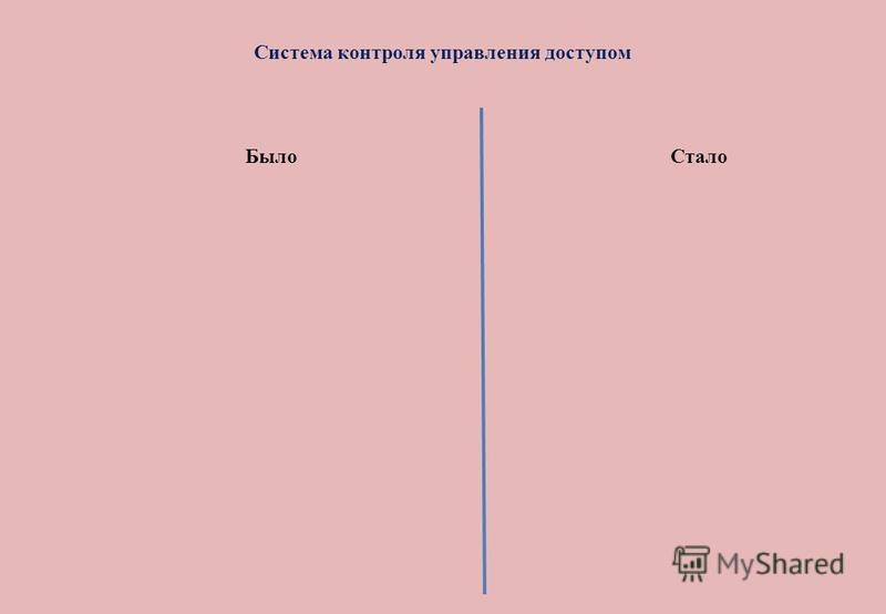 Система контроля управления доступом Стало Было